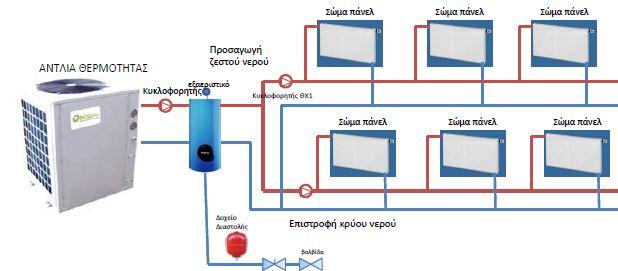 Heat-Pump