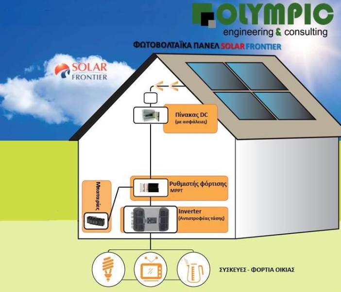 solar-frontier-house