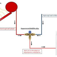 Διάγραμμα σύνδεσης θερμοστατικής βαλβίδας μίξης νερού με πλυντήριο
