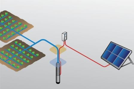 Αυτόνομο φωτοβολταϊκό με ηλιακή αντλία νερού