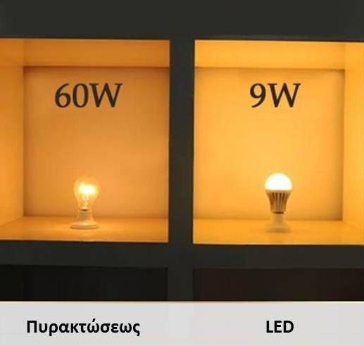 9W λάμπα LED είναι πιο φωτεινή από 60W κλασική  λάμπα πυρακτώσεως