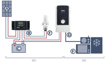 διάγραμμα καλωδίωσης αυτόνομου φωτοβολταϊκού συστήματος