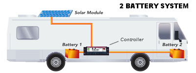 rv-diagram-2bat