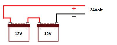 Σύνδεση σε σειρά μπαταριών