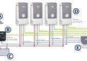 Steca-Solarix-PI-παραλληλισμός-inverter