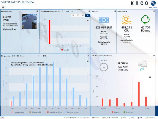 Ελεύθερη online παρακολούθηση του φωτοβολταϊκού μέσω του Kaco Blueplanet web portal