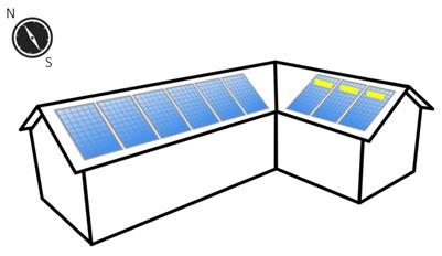 Βελτιστοποιητές απόδοσης σε φωτοβολταϊκά με κακό προσανατολισμό
