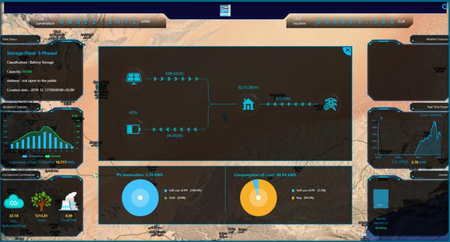 Υβριδικό φωτοβολταϊκό με μπαταρίες στο δωρεάν portal SEMS της GoodWe
