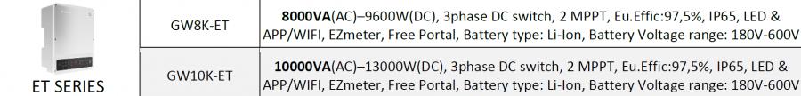 Τριφασικοί υβριδικοί ινβέρτερς GoodWe για φωτοβολταϊκά 8kW και 10kW